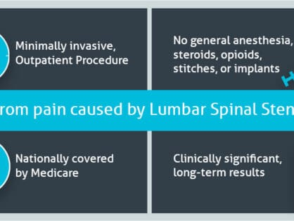 Stop Suffering from Lumbar Spinal Stenosis (LSS) — Without Surgery